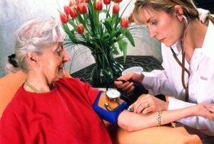 Медицина. Развитие или деградация